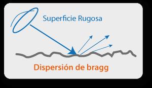 Dispesión de bragg -  - interpretando una imagen radar